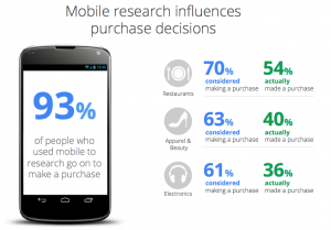 Mobile-purchase